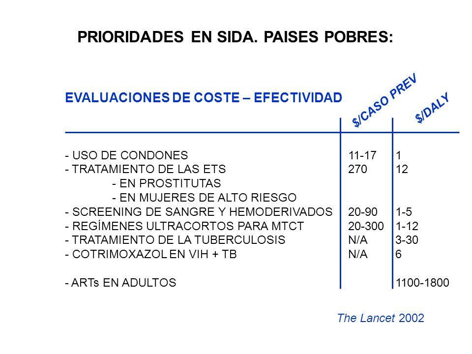 EVALUACIONES DE COSTE – EFECTIVIDAD - USO DE CONDONES11-171 - TRATAMIENTO DE LAS ETS27012 - EN PROSTITUTAS - EN MUJERES DE ALTO RIESGO - SCREENING DE