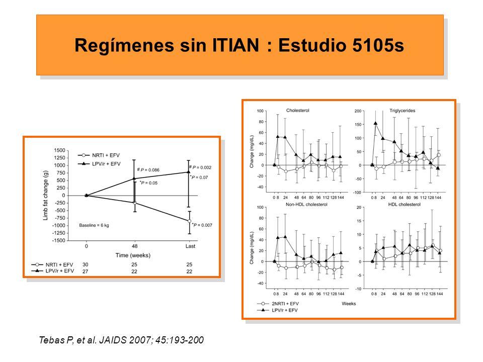 Regímenes sin ITIAN : Estudio 5105s Tebas P, et al. JAIDS 2007; 45:193-200