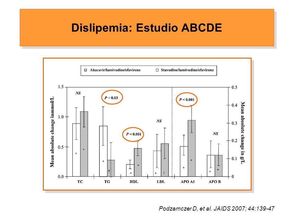 Podzamczer D, et al. JAIDS 2007; 44:139-47 Dislipemia: Estudio ABCDE