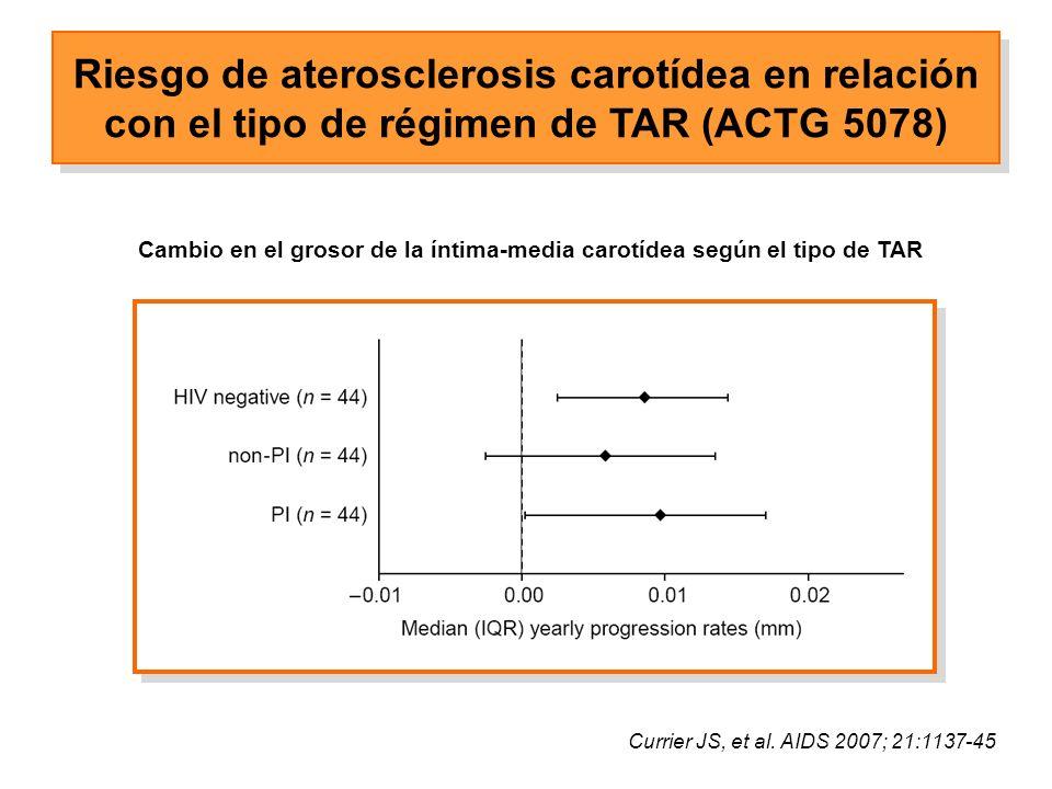 Riesgo de aterosclerosis carotídea en relación con el tipo de régimen de TAR (ACTG 5078) Currier JS, et al.