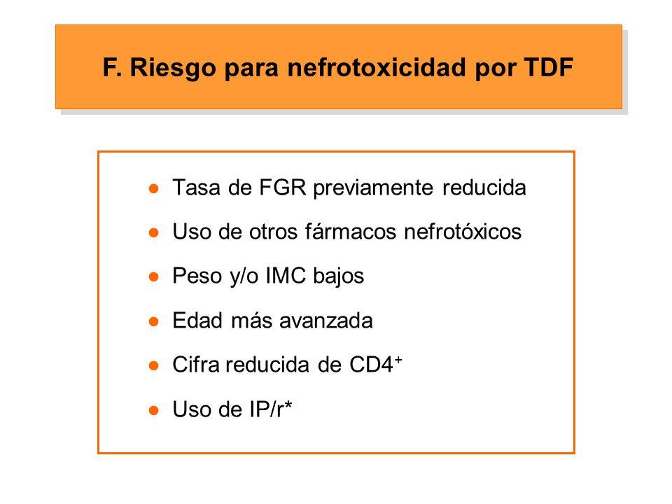 Tasa de FGR previamente reducida Uso de otros fármacos nefrotóxicos Peso y/o IMC bajos Edad más avanzada Cifra reducida de CD4 + Uso de IP/r* F.