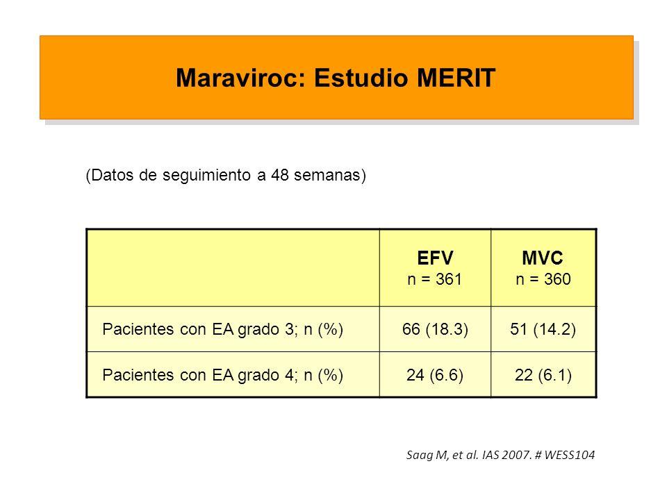 EFV n = 361 MVC n = 360 Pacientes con EA grado 3; n (%)66 (18.3)51 (14.2) Pacientes con EA grado 4; n (%)24 (6.6)22 (6.1) Saag M, et al.