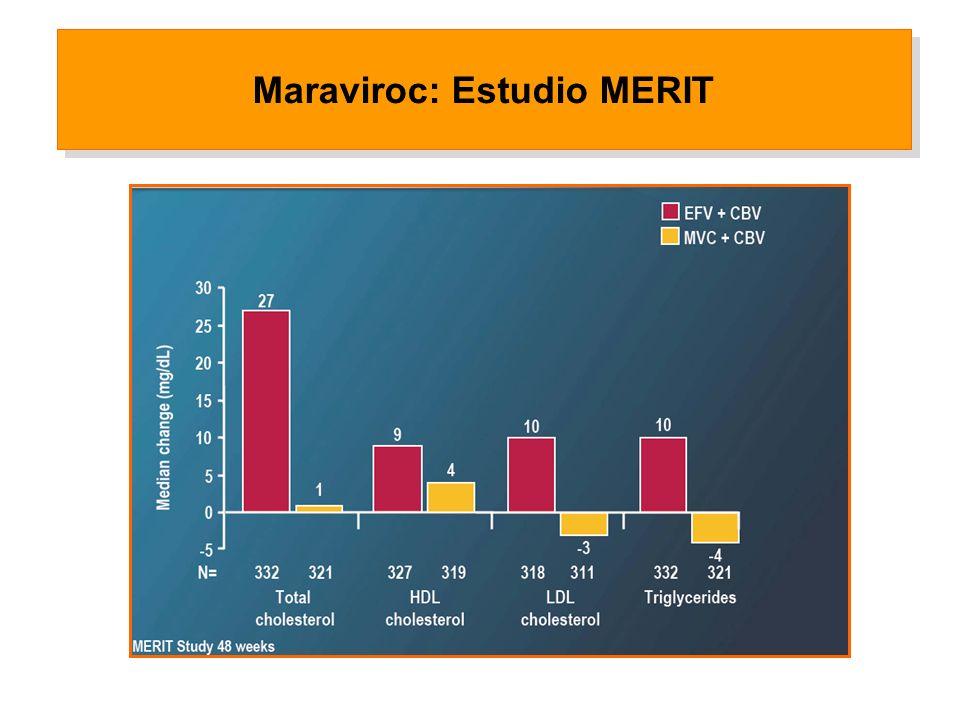 Maraviroc: Estudio MERIT