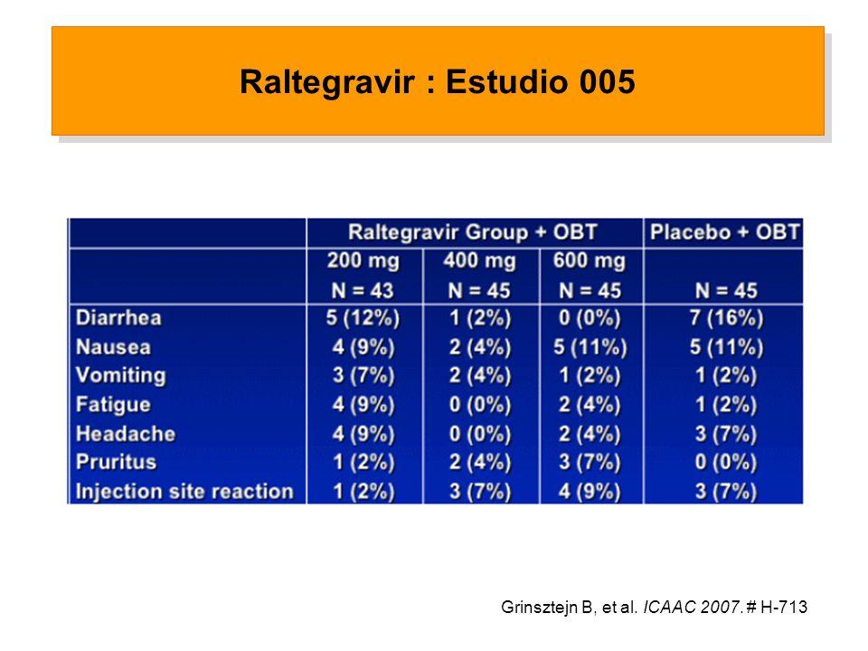 Grinsztejn B, et al. ICAAC 2007. # H-713 Raltegravir : Estudio 005