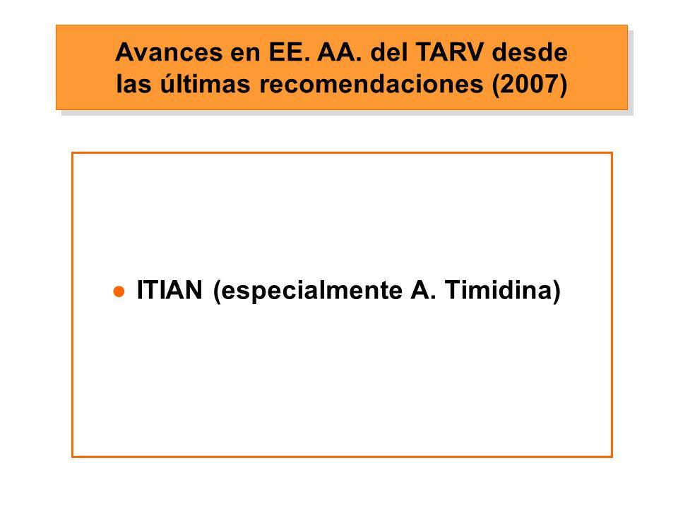 AltoMedioBajo? d4T + ddI d4T ZDV 3TC/FTC ABC TDF ddI + 3TC/FTC Riesgo de lipoatrofia e ITIANs