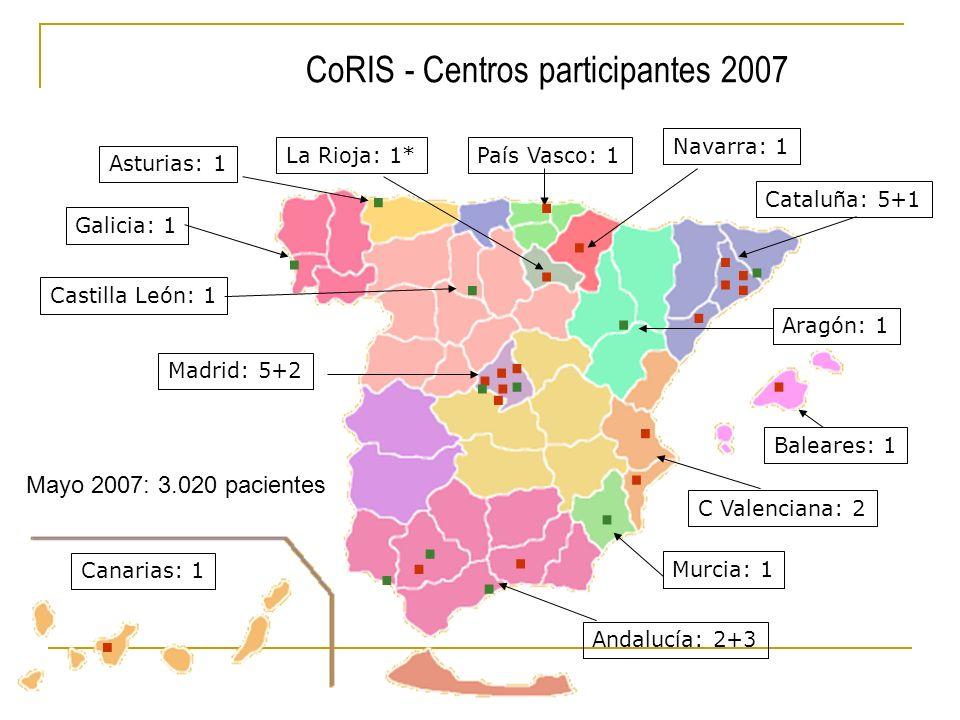 Andalucía: 2+3 Madrid: 5+2 C Valenciana: 2 Cataluña: 5+1 Canarias: 1 Baleares: 1 País Vasco: 1La Rioja: 1*...................