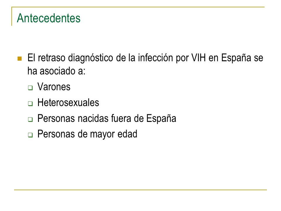 Antecedentes El diagnóstico tardío de la infección por VIH tiene implicaciones negativas para el individuo y para la comunidad Menor beneficio de TARGA Prácticas sexuales de riesgo y transmisión de VIH