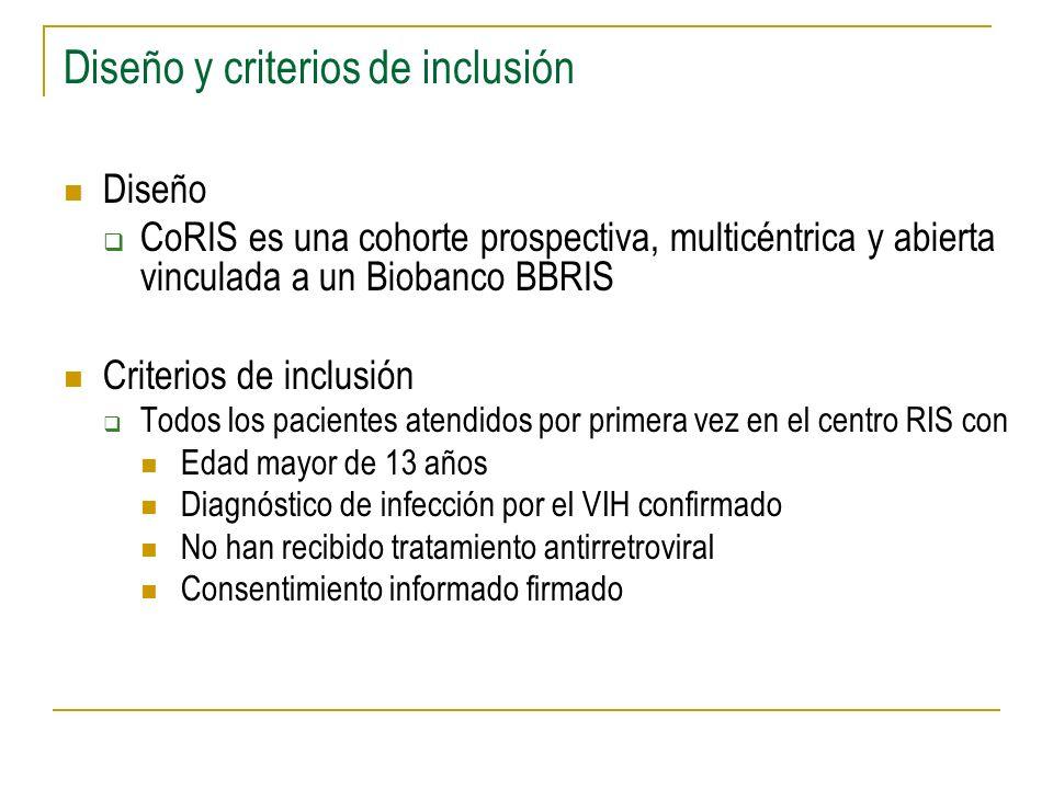 Población de estudio Edad al diagnóstico de VIH Nivel de estudios Media (SD): 37 (10) años