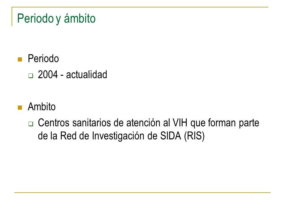 Periodo y ámbito Periodo 2004 - actualidad Ambito Centros sanitarios de atención al VIH que forman parte de la Red de Investigación de SIDA (RIS)