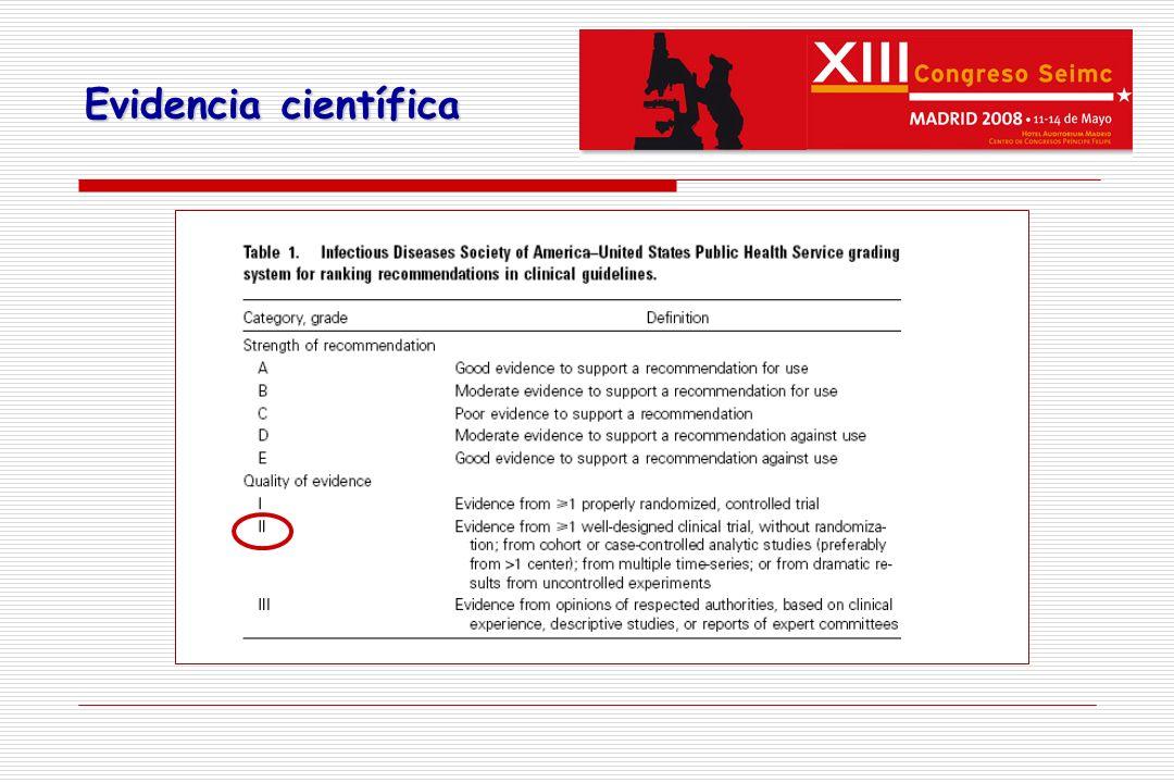 Objetivo Conocer el grado de error cuando se evalúa la eficacia clínica de un régimen antirretroviral en bases de datos observacionales en contraste con los resultados de ensayos clínicos randomizados Conocer el grado de error cuando se evalúa la eficacia clínica de un régimen antirretroviral en bases de datos observacionales en contraste con los resultados de ensayos clínicos randomizados Evidencia científica Conclusión No existe necesariamente confusión y en la mayoría de las circunstancias los resultados de estudios observacionales fueron similares a los de los ensayos clínicos No existe necesariamente confusión y en la mayoría de las circunstancias los resultados de estudios observacionales fueron similares a los de los ensayos clínicos