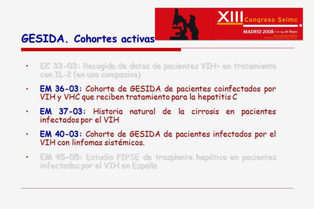 Cohortes de Grupo de Estudio de Sida (GESIDA) Cohorte de pacientes tratados de hepatitis C Juan González García.