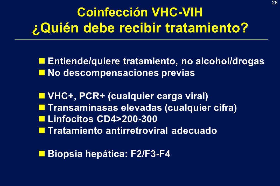 25 Coinfección VHC-VIH ¿Quién debe recibir tratamiento? nEntiende/quiere tratamiento, no alcohol/drogas nNo descompensaciones previas nVHC+, PCR+ (cua