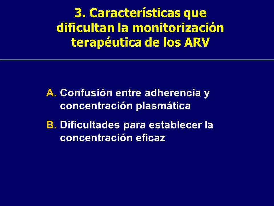 3. Características que dificultan la monitorización terapéutica de los ARV A.Confusión entre adherencia y concentración plasmática B.Dificultades para
