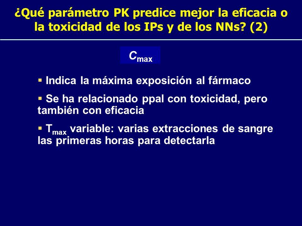 ¿Qué parámetro PK predice mejor la eficacia o la toxicidad de los IPs y de los NNs? (2) Indica la máxima exposición al fármaco Se ha relacionado ppal