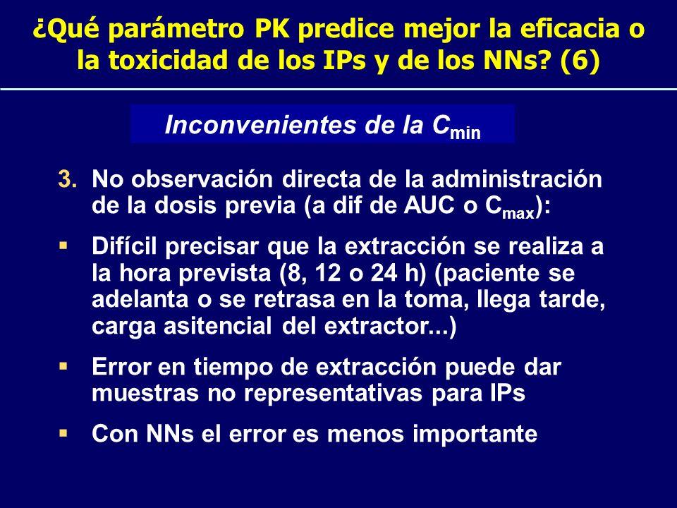 ¿Qué parámetro PK predice mejor la eficacia o la toxicidad de los IPs y de los NNs? (6) 3.No observación directa de la administración de la dosis prev