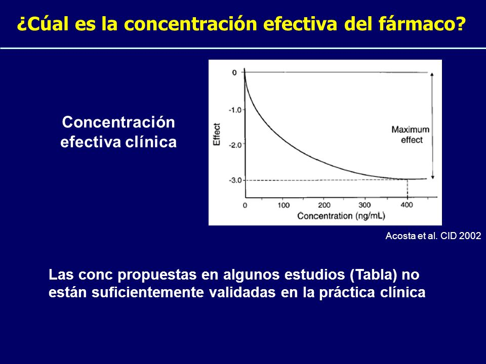 Acosta et al. CID 2002 ¿Cúal es la concentración efectiva del fármaco? Concentración efectiva clínica Las conc propuestas en algunos estudios (Tabla)