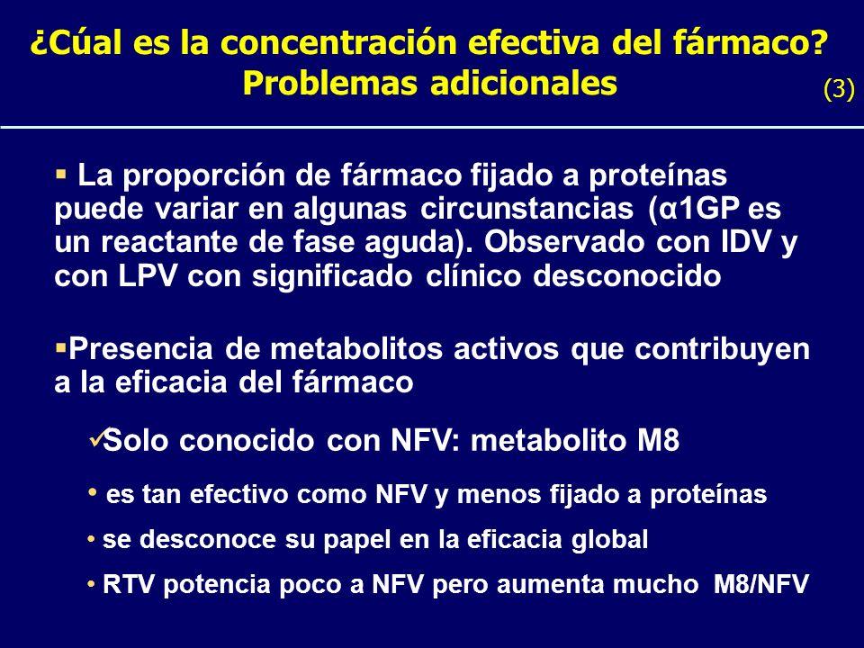 ¿Cúal es la concentración efectiva del fármaco? Problemas adicionales La proporción de fármaco fijado a proteínas puede variar en algunas circunstanci