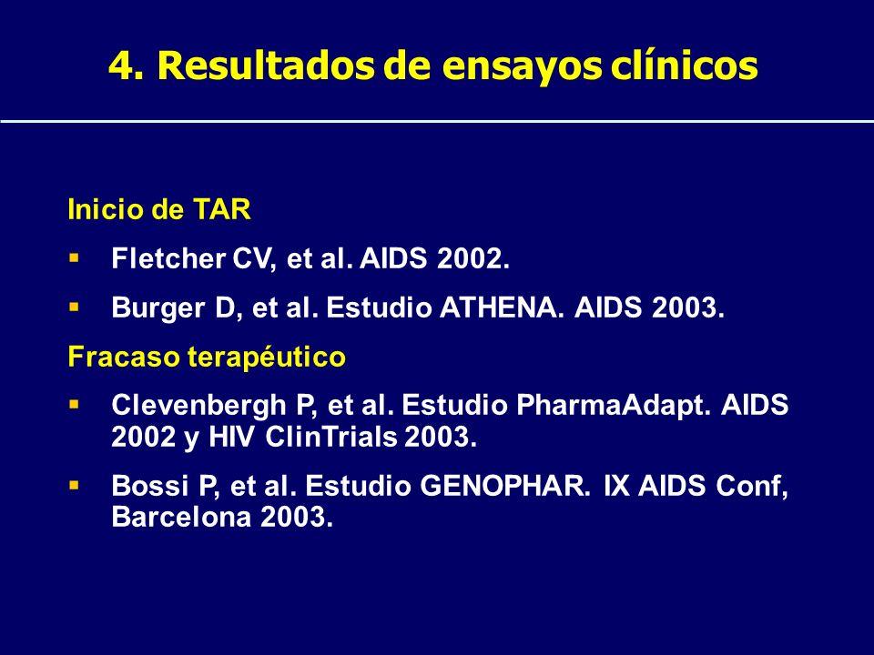 4. Resultados de ensayos clínicos Inicio de TAR Fletcher CV, et al. AIDS 2002. Burger D, et al. Estudio ATHENA. AIDS 2003. Fracaso terapéutico Clevenb