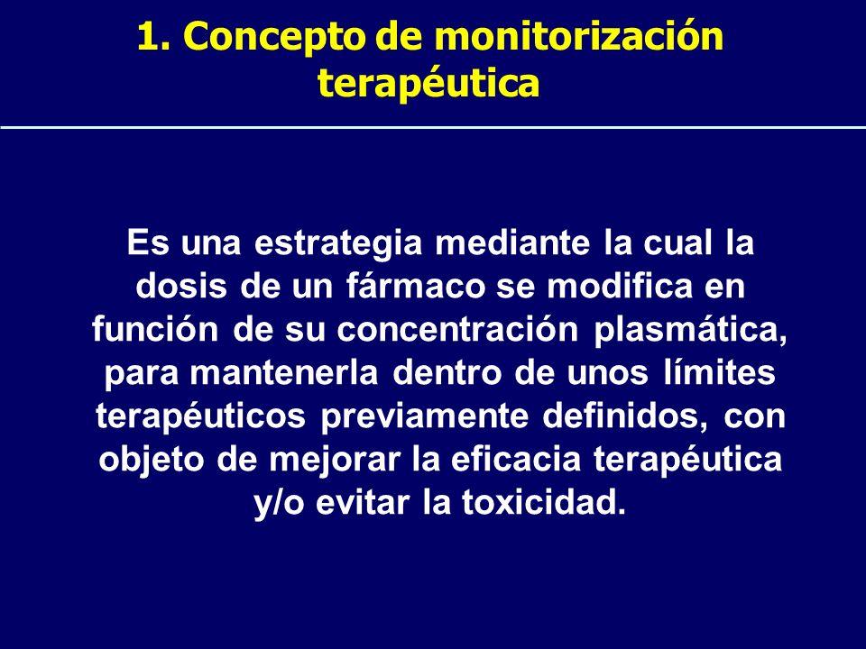 1. Concepto de monitorización terapéutica Es una estrategia mediante la cual la dosis de un fármaco se modifica en función de su concentración plasmát