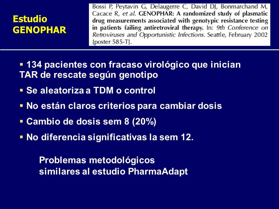 Estudio GENOPHAR 134 pacientes con fracaso virológico que inician TAR de rescate según genotipo Se aleatoriza a TDM o control No están claros criterio