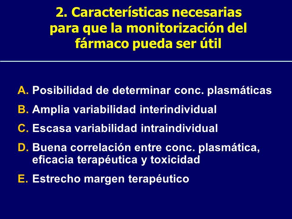 2. Características necesarias para que la monitorización del fármaco pueda ser útil A.Posibilidad de determinar conc. plasmáticas B.Amplia variabilida