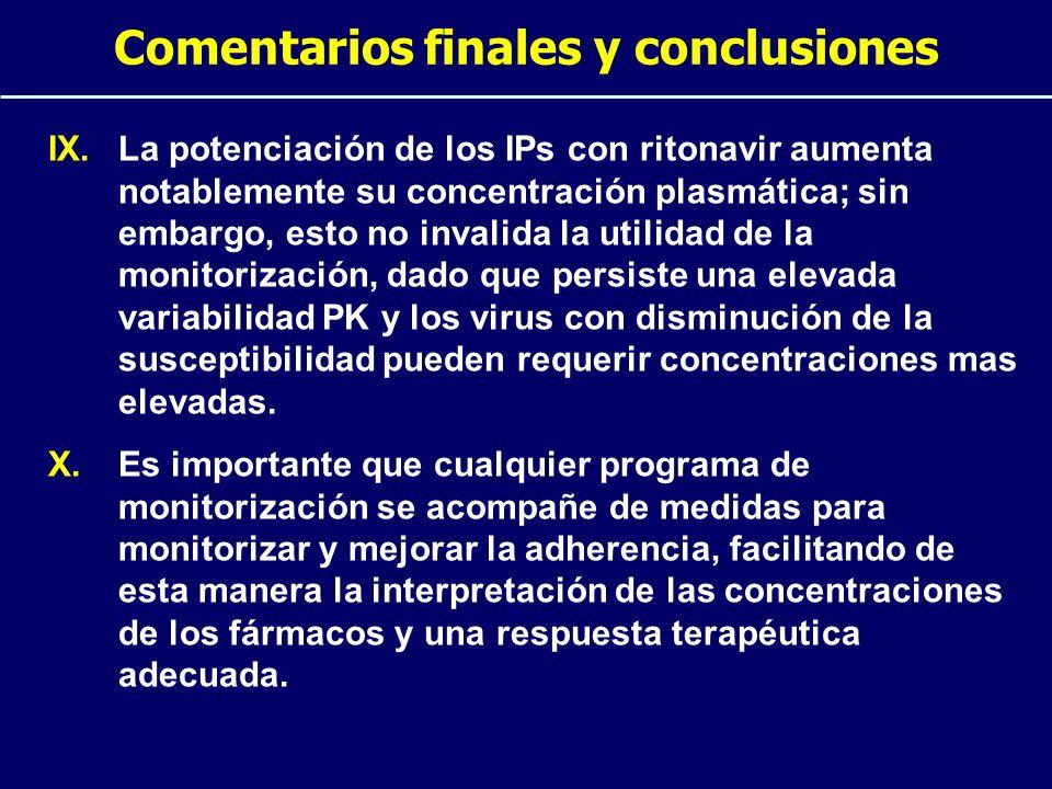 Comentarios finales y conclusiones IX.La potenciación de los IPs con ritonavir aumenta notablemente su concentración plasmática; sin embargo, esto no