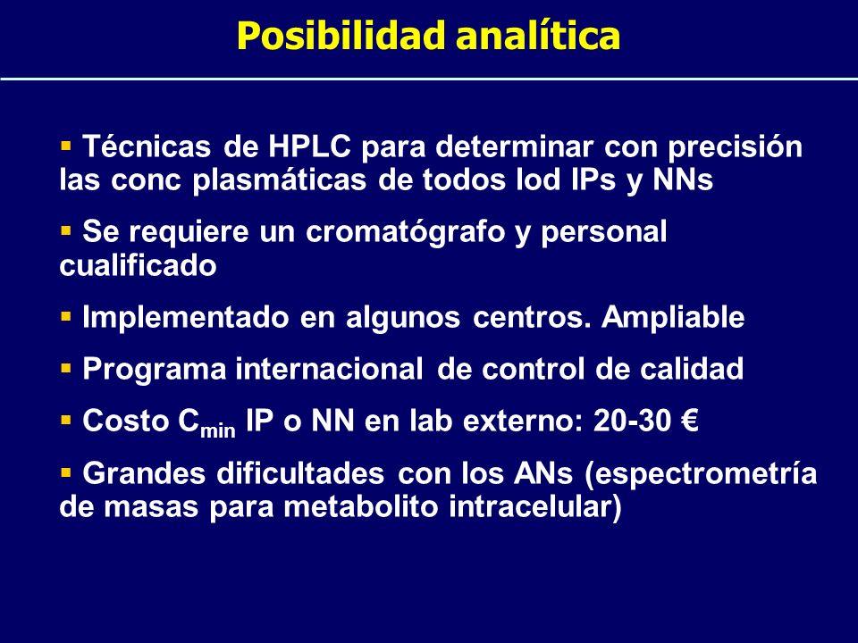 Amplia variabilidad interindividual Gran variabilidad con todos los IPs y NNs AUC, la C max o la C min varían hasta > 10 veces entre pacientes que reciben la misma dosis Con ritonavir aumentan las concentraciones de los IPs, pero se mantiene amplia variabilidad Causas de la gran variabilidad: Diferencias actividad CYP450, Glicoproteina-P Interacciones, peso, edad, sexo, hepatopatía