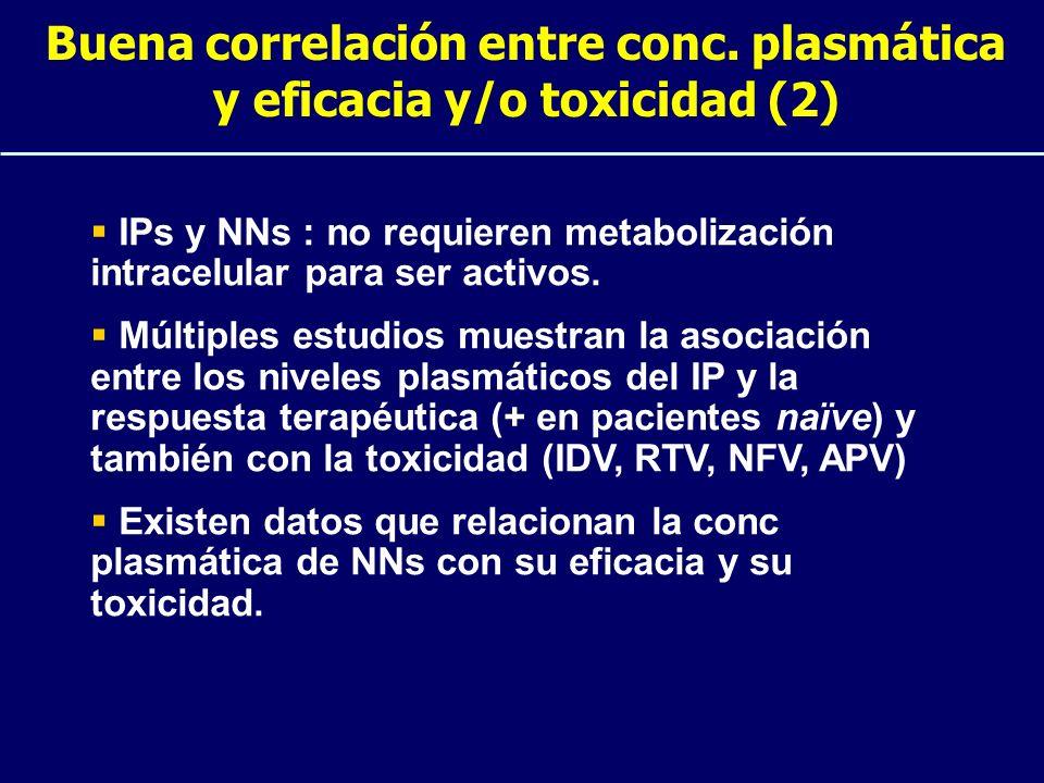 ¿Qué parámetro PK predice mejor la eficacia o la toxicidad de los IPs y de los NNs.