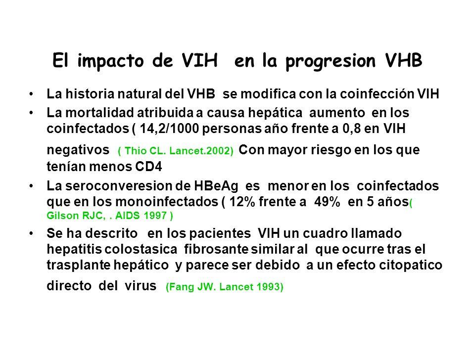 El impacto de VIH en la progresion VHB La historia natural del VHB se modifica con la coinfección VIH La mortalidad atribuida a causa hepática aumento