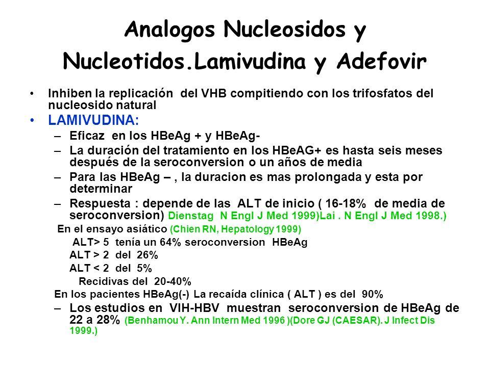 Analogos Nucleosidos y Nucleotidos.Lamivudina y Adefovir Inhiben la replicación del VHB compitiendo con los trifosfatos del nucleosido natural LAMIVUD