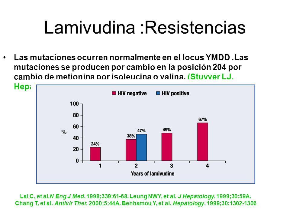 Lamivudina :Resistencias Las mutaciones ocurren normalmente en el locus YMDD.Las mutaciones se producen por cambio en la posición 204 por cambio de me