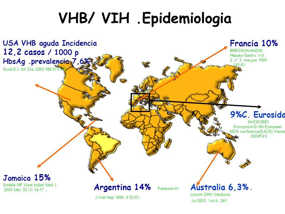 Tenofovir en pacientes coinfectados VHB/VIH Mean change from baseline (102 ± 16 IU/L) in serum ALT levels during tenofovir DF M Bochet.