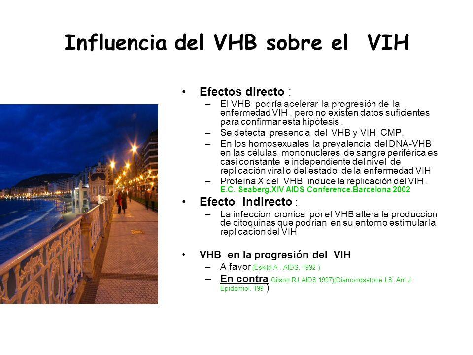Influencia del VHB sobre el VIH-2 Cohorte Eurosida Mortalidad 100 pers/año: HBsAg+ HBsAg- Mortalidad Global 12*2.6 (100/persona/año) Hepatopatia0.5*0.2 Análisis multivariante GlobalRR: 1.55* HepatopatiaRR :3.77* CD4234274 Coinfección VHC29.8*25.5 Incidencia de diagnostico de Sida13.1* 4.1 Pero no en el ajuste por edad.CD4,diagnostico de Sida,HAART,grupo de riesgo,sexo, origen étnico, región de Europa,y VHC estatus Konopnick ID.