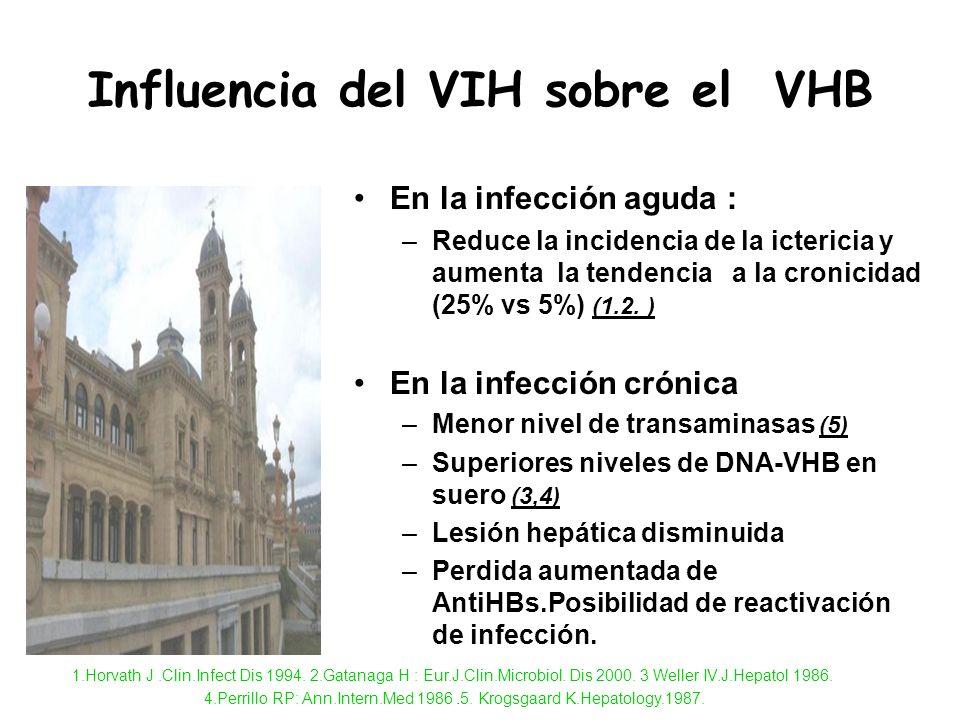 Influencia del VIH sobre el VHB En la infección aguda : –Reduce la incidencia de la ictericia y aumenta la tendencia a la cronicidad (25% vs 5%) (1.2.