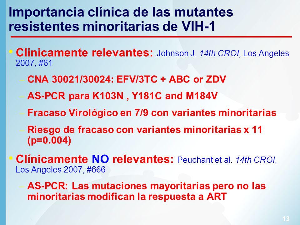 13 Importancia clínica de las mutantes resistentes minoritarias de VIH-1 Clinicamente relevantes: Johnson J. 14th CROI, Los Angeles 2007, #61 – CNA 30