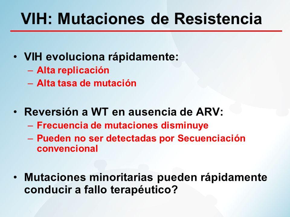 VIH: Mutaciones de Resistencia VIH evoluciona rápidamente: –Alta replicación –Alta tasa de mutación Reversión a WT en ausencia de ARV: –Frecuencia de
