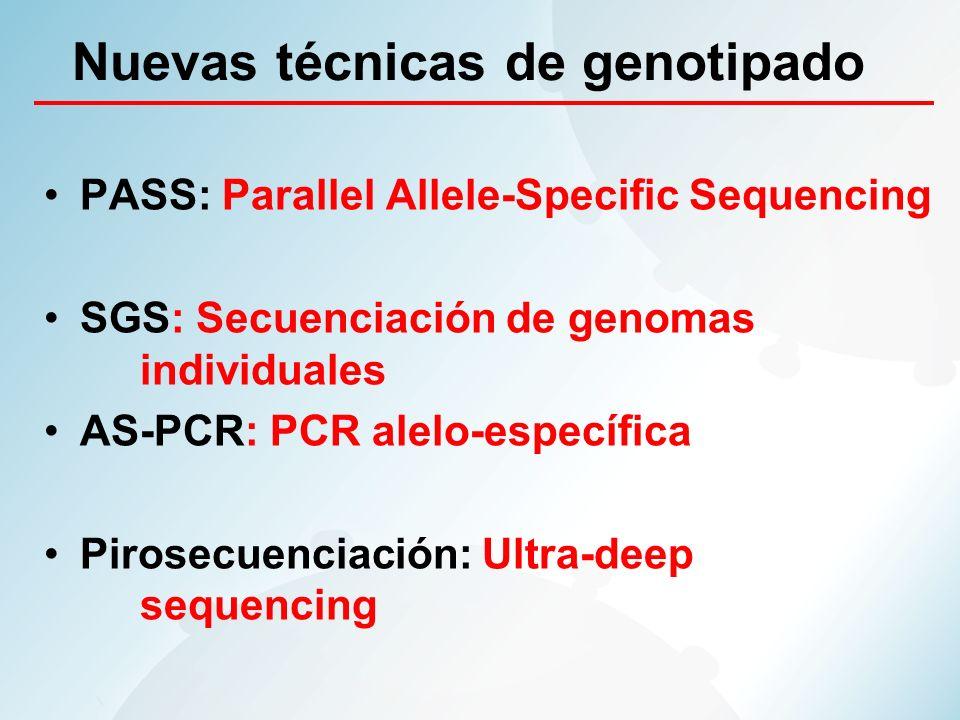 Nuevas técnicas de genotipado PASS: Parallel Allele-Specific Sequencing SGS: Secuenciación de genomas individuales AS-PCR: PCR alelo-específica Pirose