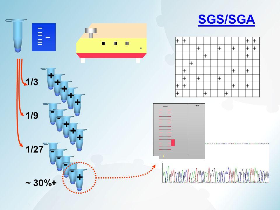 377 1/3 1/9 1/27 ~ 30%+ + + + + + - - + + + - - - - + SGS/SGA