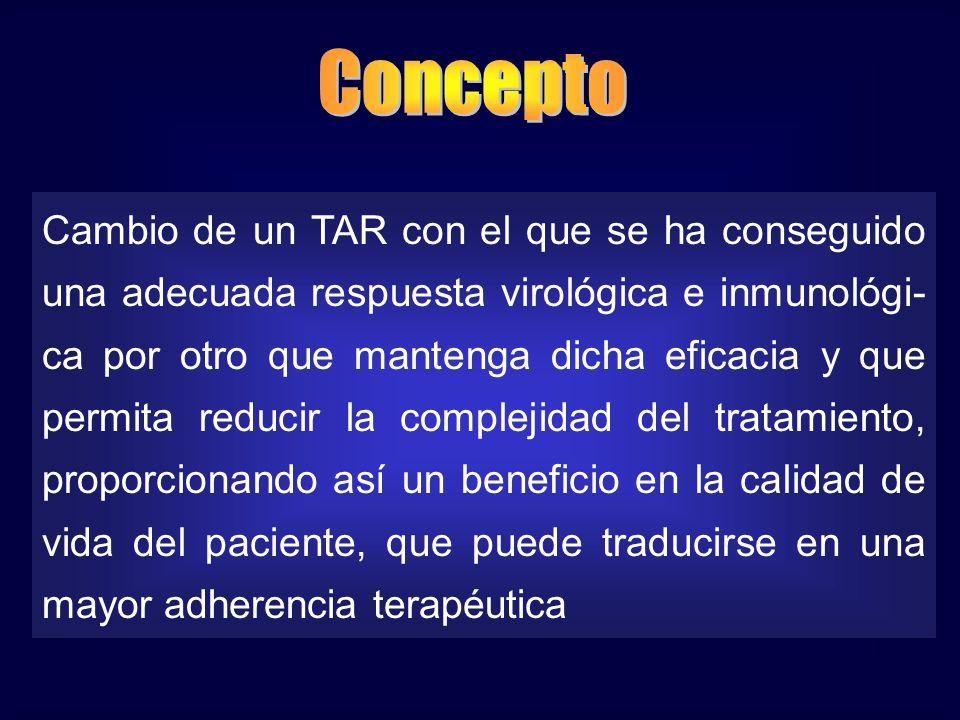 Cambio de un TAR con el que se ha conseguido una adecuada respuesta virológica e inmunológi- ca por otro que mantenga dicha eficacia y que permita red
