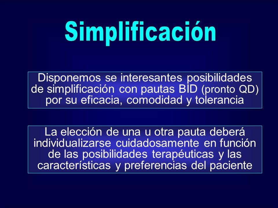 Disponemos se interesantes posibilidades de simplificación con pautas BID (pronto QD) por su eficacia, comodidad y tolerancia La elección de una u otr