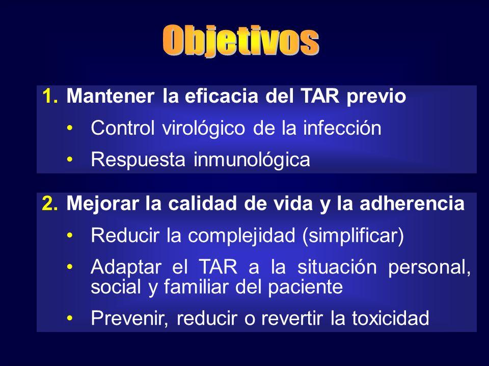 1.Mantener la eficacia del TAR previo Control virológico de la infección Respuesta inmunológica 2.Mejorar la calidad de vida y la adherencia Reducir l