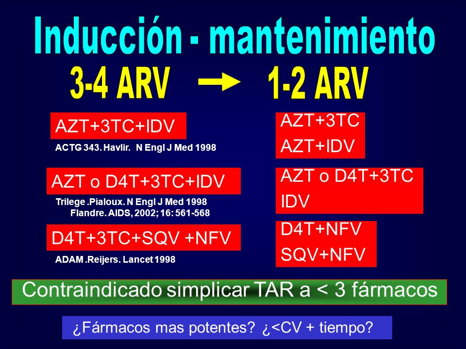AZT+3TC+IDV AZT+3TC AZT+IDV AZT o D4T+3TC+IDV AZT o D4T+3TC IDV D4T+3TC+SQV +NFV D4T+NFV SQV+NFV ACTG 343. Havlir. N Engl J Med 1998 Trilege.Pialoux.