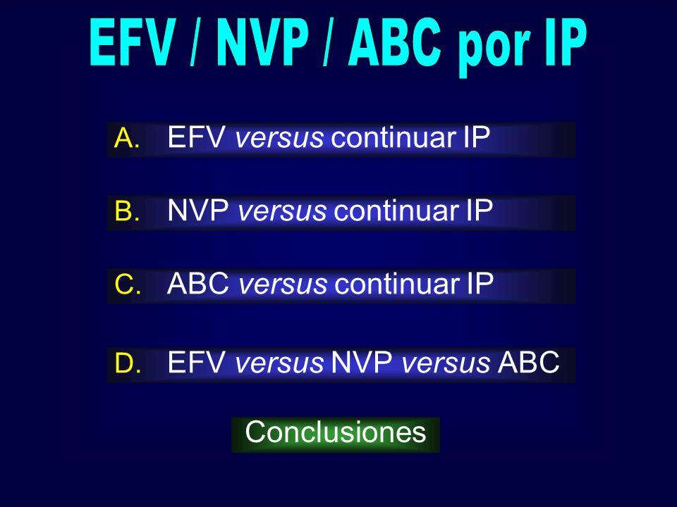 A. EFV versus continuar IP B. NVP versus continuar IP C. ABC versus continuar IP D. EFV versus NVP versus ABC Conclusiones