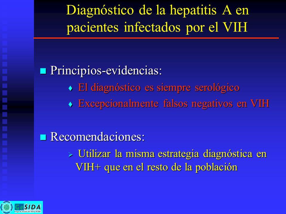 Diagnóstico de la hepatitis A en pacientes infectados por el VIH Principios-evidencias: Principios-evidencias: El diagnóstico es siempre serológico El