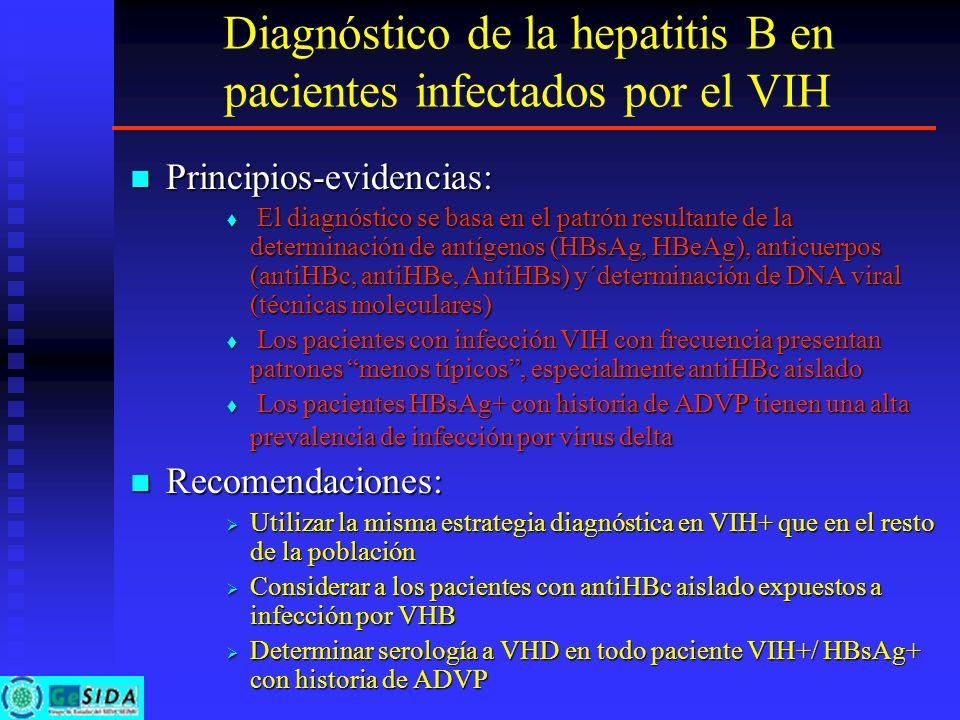 Diagnóstico de la hepatitis B en pacientes infectados por el VIH Principios-evidencias: Principios-evidencias: El diagnóstico se basa en el patrón res
