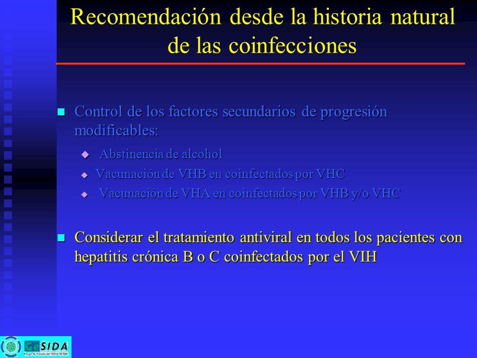 Recomendación desde la historia natural de las coinfecciones Control de los factores secundarios de progresión modificables: Control de los factores s