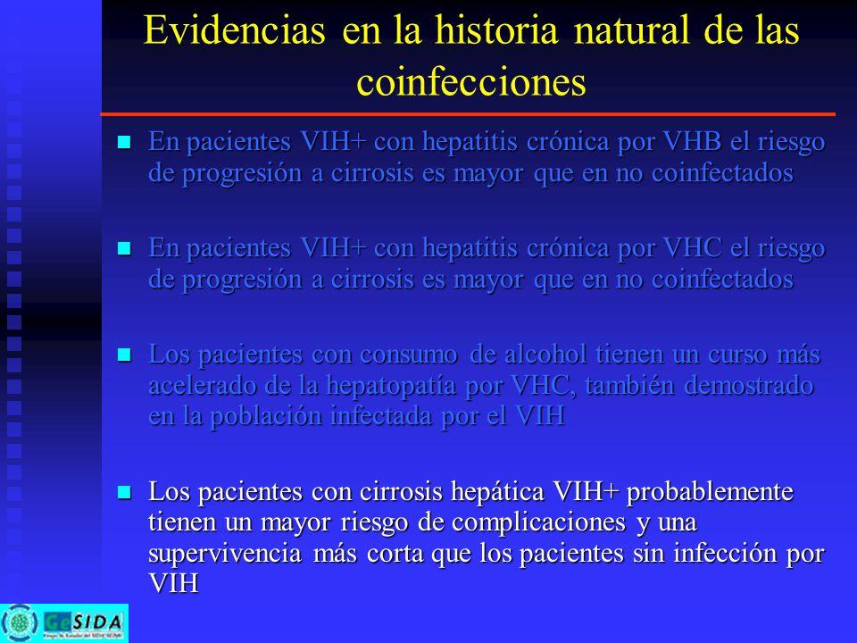Evidencias en la historia natural de las coinfecciones En pacientes VIH+ con hepatitis crónica por VHB el riesgo de progresión a cirrosis es mayor que