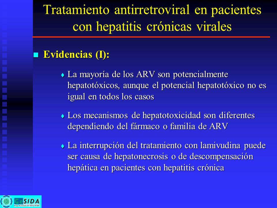 Tratamiento antirretroviral en pacientes con hepatitis crónicas virales Evidencias (I): Evidencias (I): La mayoría de los ARV son potencialmente hepat