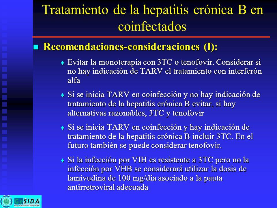 Tratamiento de la hepatitis crónica B en coinfectados Recomendaciones-consideraciones (I): Recomendaciones-consideraciones (I): Evitar la monoterapia