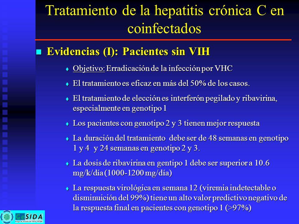Tratamiento de la hepatitis crónica C en coinfectados Evidencias (I): Pacientes sin VIH Evidencias (I): Pacientes sin VIH Objetivo: Erradicación de la